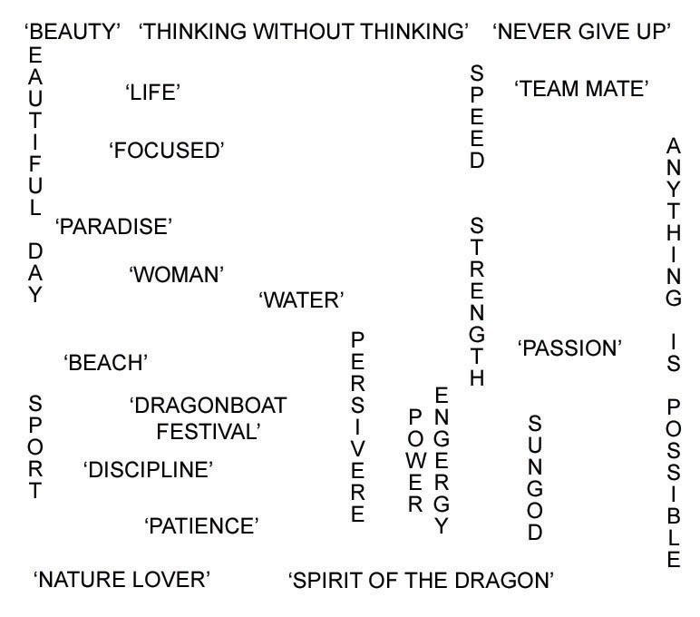 Original Dragon Boat Chinese Character Crossword Painting